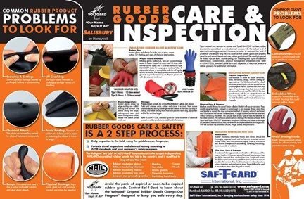 Do you know how to inspect your rubber insulating gloves?