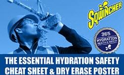 The Essential Hydration Safety Cheatsheet & Dry Erase Poster
