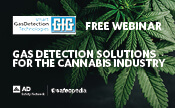 Gas Detection Solutions for the Cannabis Industry