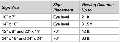 How to Master the Science of Sign Visibility