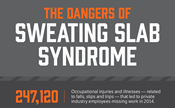The Dangers of Sweating Slab Syndrome