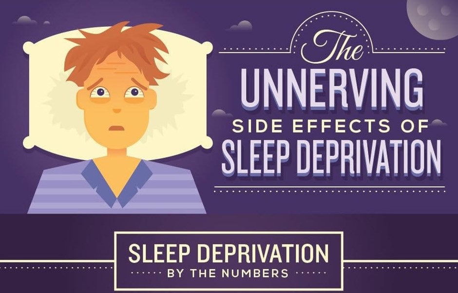 The Unnerving Side Effects of Sleep Deprivation