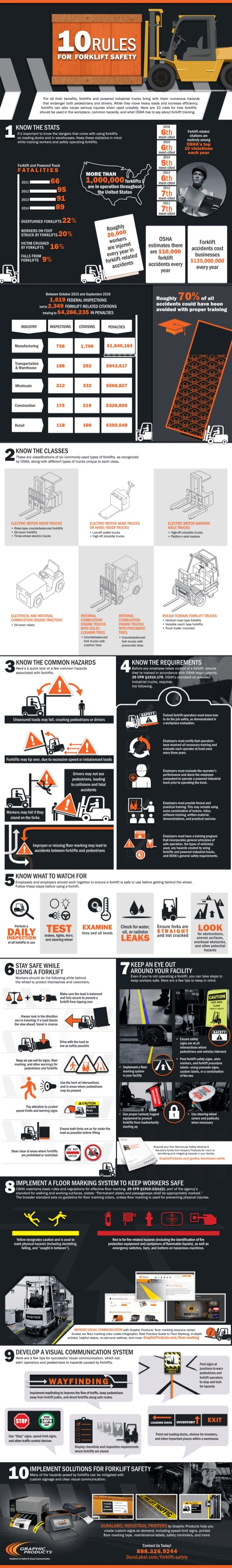 Forklift Safety Rules Infographic