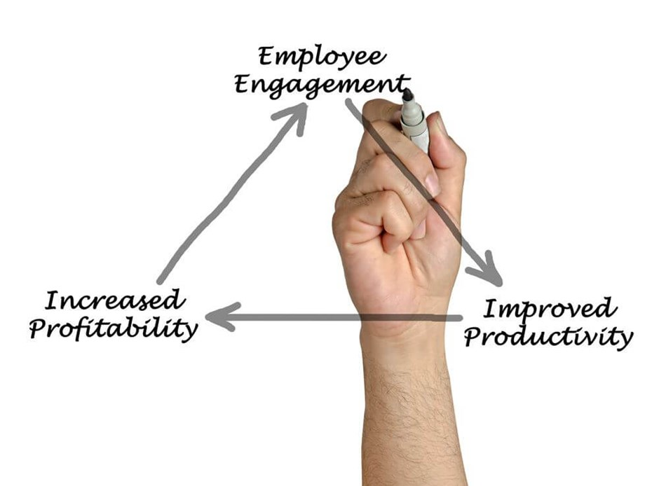 How Engaged Are Your Employees?